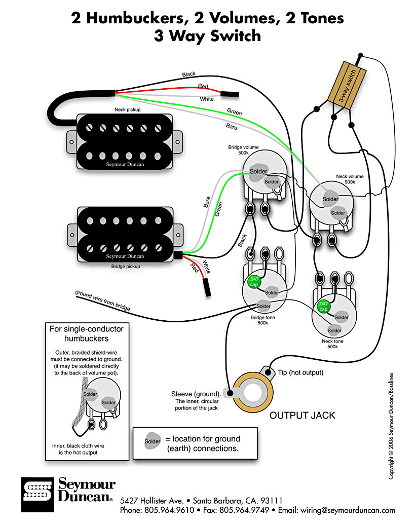les micros guitare